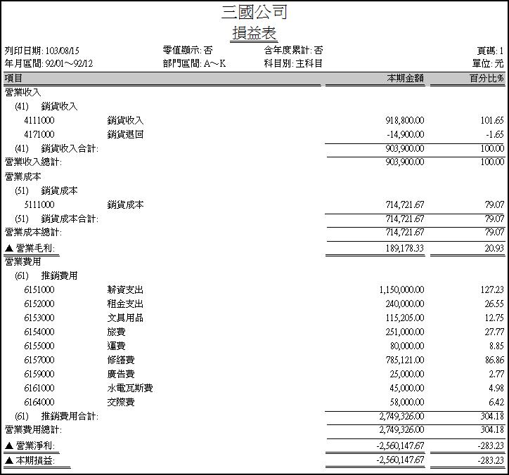 會計報表範例格式